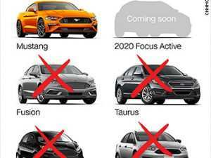 11 All New 2020 Ford Car Lineup Price and Release date