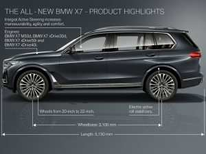 11 All New BMW X7 2020 Model