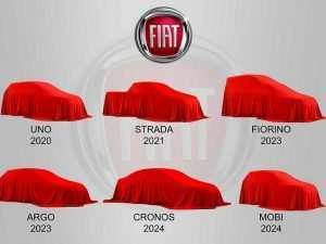 12 All New Nuove Fiat 2020 Review