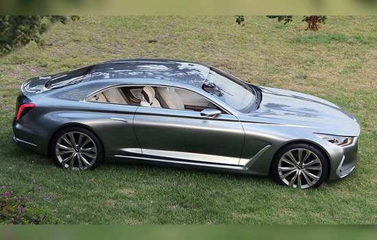 15 Best 2019 Genesis Release Date New Review