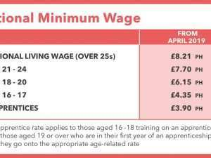 15 The Best 2020 Minimum Wage Uk Spy Shoot