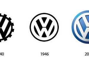 16 New Volkswagen Logo 2020 Release Date and Concept