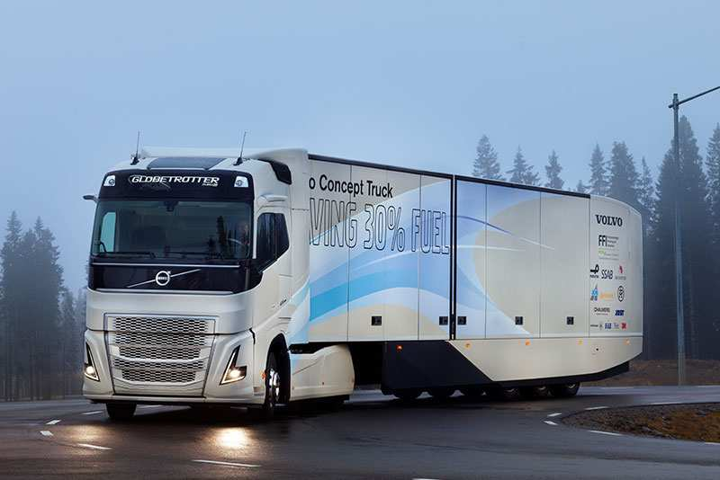 19 All New Volvo Truck 2020 History