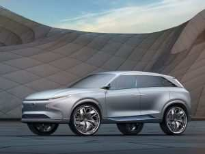 20 The Hyundai Tucson 2020 Review Concept and Review