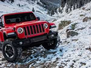 2019 Jeep Build And Price