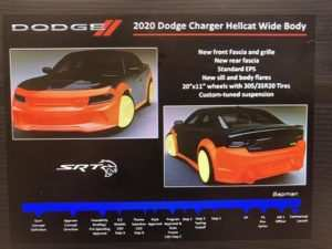 25 New 2020 Dodge Charger Widebody First Drive