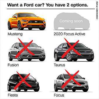 26 The Best Ford No Cars 2020 Release