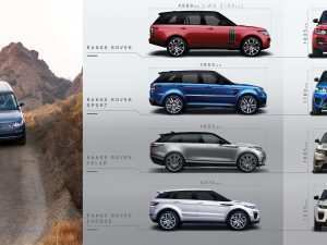 29 New 2019 Land Rover Lineup New Model and Performance