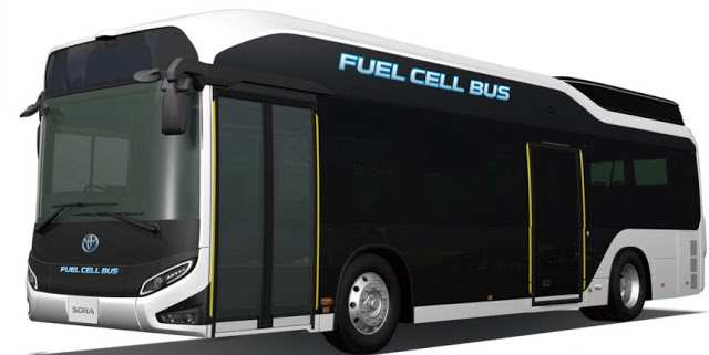 31 All New Toyota Bus 2020 Release Date
