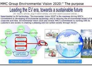 37 The Best Mitsubishi Motors Group Environmental Vision 2020 Spesification