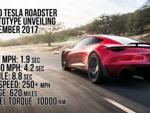 39 New 2020 Tesla Roadster Torque Performance and New Engine