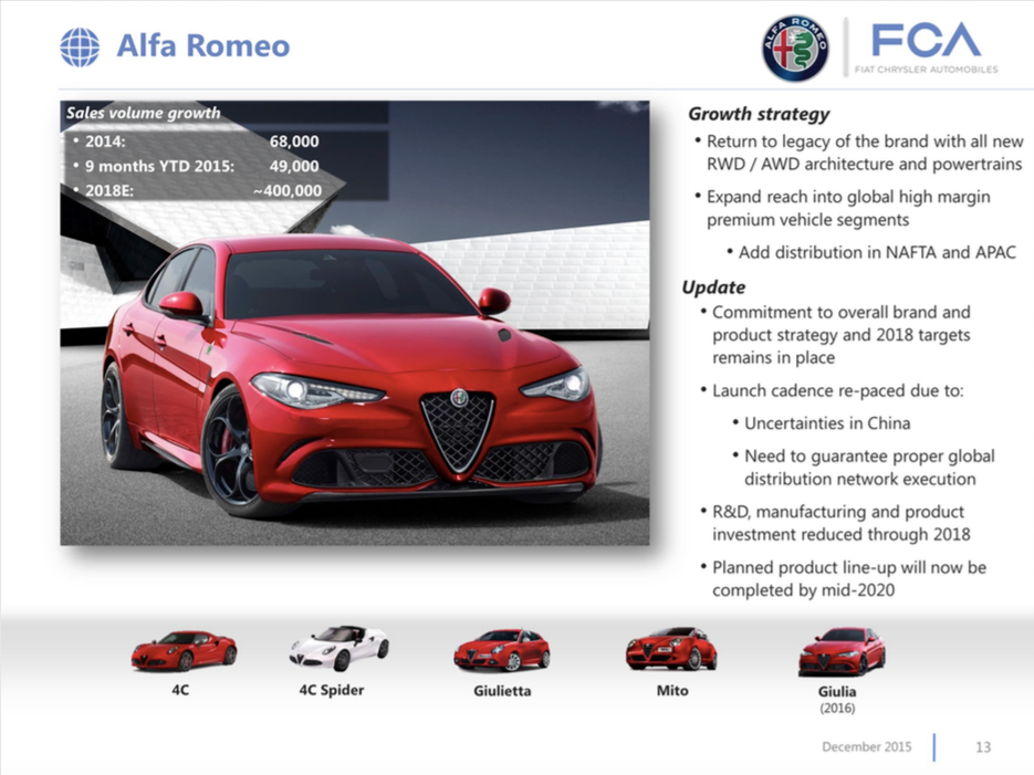 44 The Best 2020 Alfa Romeo Models Review And Release Date