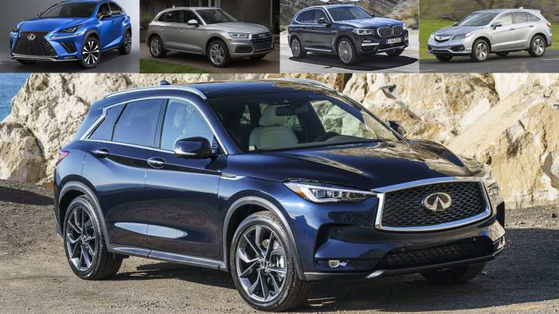 45 New 2019 Infiniti Qx50 Dimensions Performance