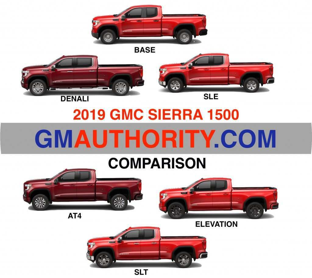 46 The Best 2019 Gmc Lineup New Review