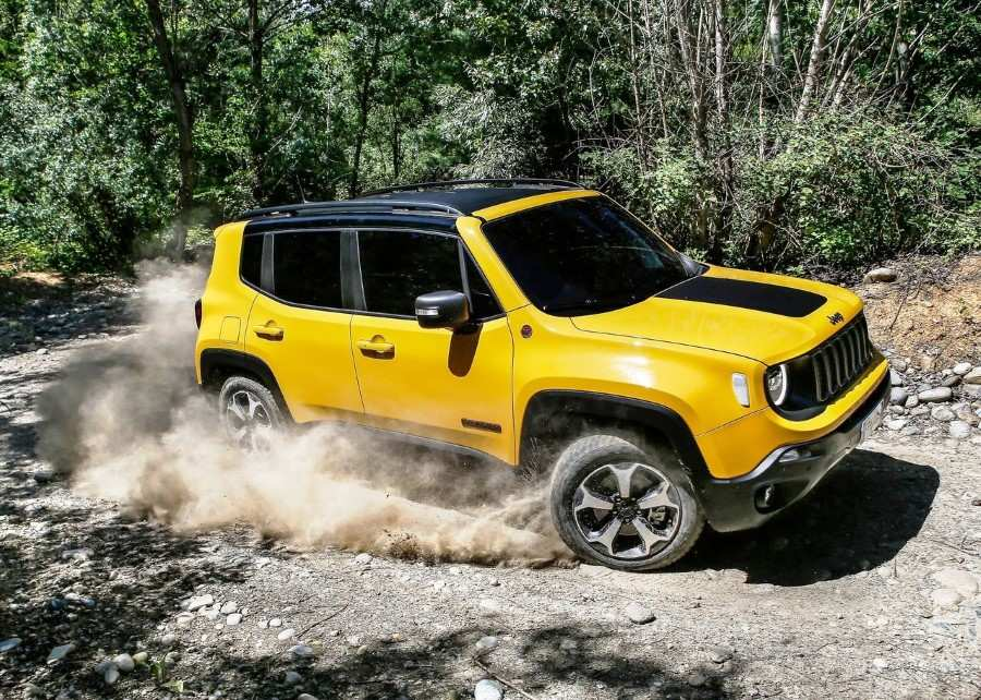 55 A Jeep Renegade 2020 Price Prices
