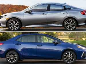 58 Best 2020 Corolla Vs 2019 Mazda 3 Price and Review