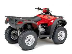 59 The Best Honda Atv 2020 Price and Release date