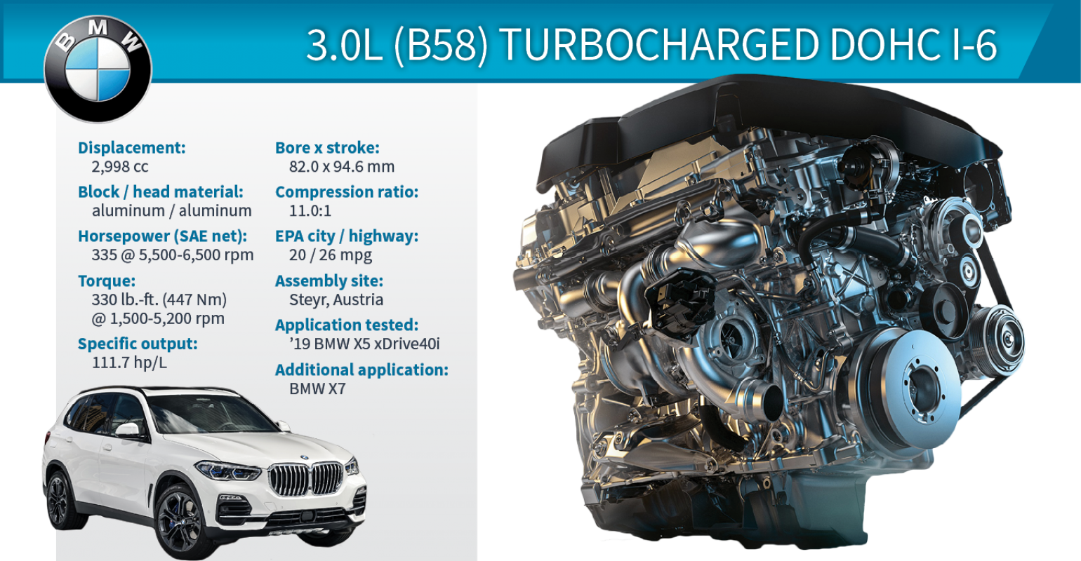 61 The 2019 Bmw X5 Engines Performance And New Engine