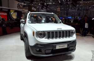 Jeep Renegade 2020 Colors