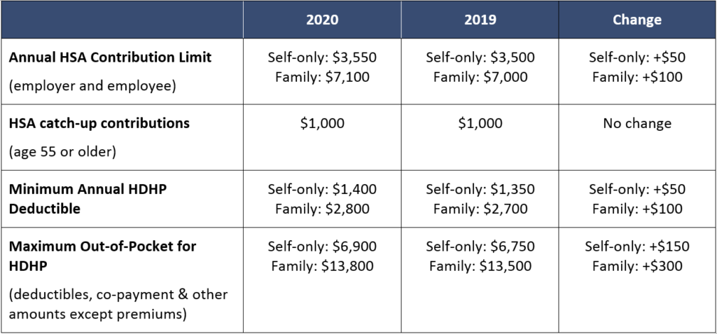 70 The Best 2020 Minimum Requirements Redesign And Review