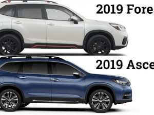 72 New 2019 Subaru Ascent Dimensions Price and Release date