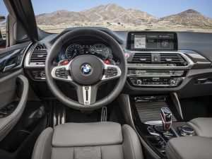 73 All New BMW X4 2020 Photos