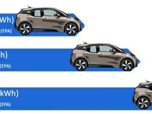 74 The Best BMW I3 2020 Range Release Date and Concept