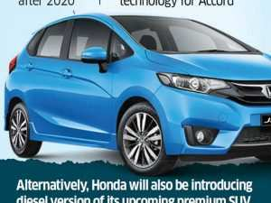 76 All New Honda 2020 Strategy Price and Release date
