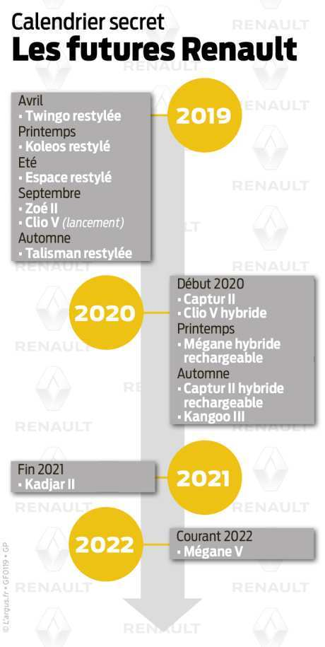 76 All New Renault Zoe 2020 2 Interior