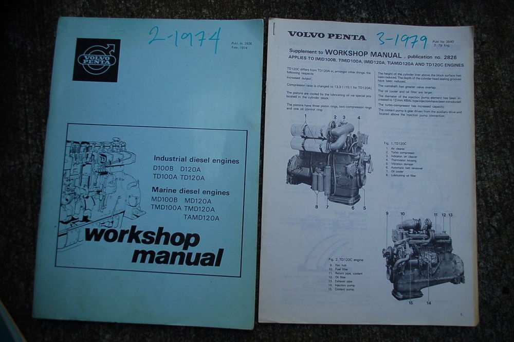 76 All New Volvo 2020 Marine Diesel Manual 2 Review