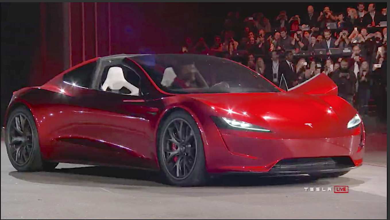 76 The Tesla 2020 Stock Price Release Date And Concept