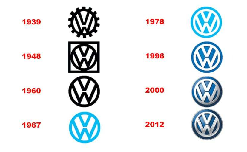 77 A Volkswagen Logo 2020 Performance And New Engine
