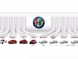 78 The Best Alfa Bis 2020 Concept and Review