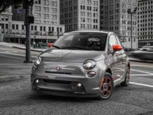 79 The Best Novedades Fiat 2020 Release Date and Concept