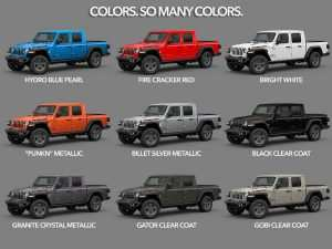 80 The 2020 Jeep Gladiator Mopar Accessories Price and Release date