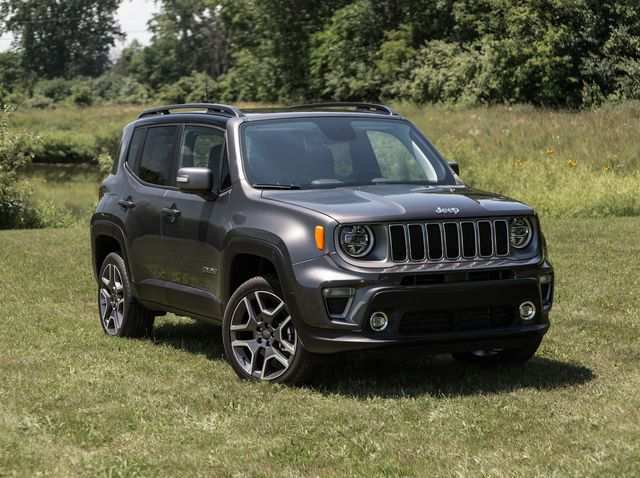 81 A 2019 Jeep Renegade Review Price