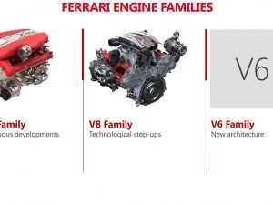 83 All New Ferrari V6 2019 Price and Review