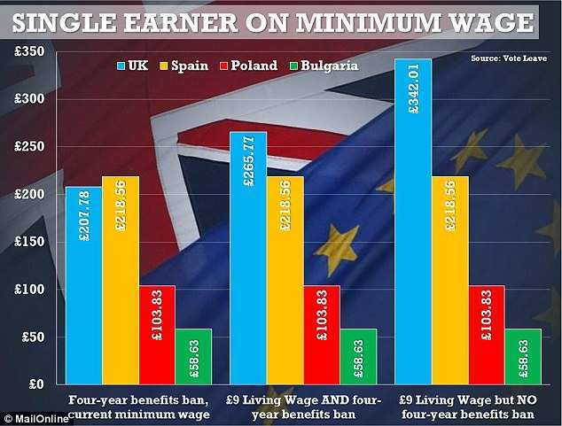 84 A 2020 Minimum Wage Uk New Model And Performance