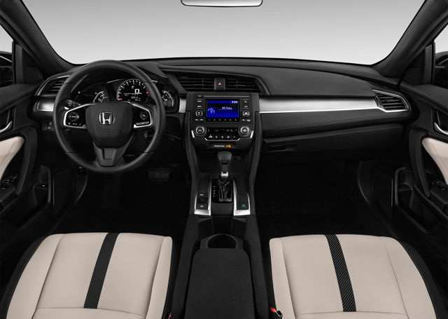 85 The Honda Civic 2020 Model In Pakistan Picture