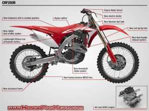 88 New 2020 Honda Dirt Bikes Specs and Review