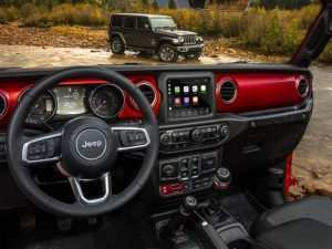 94 New 2019 Jeep Manual Transmission Spy Shoot