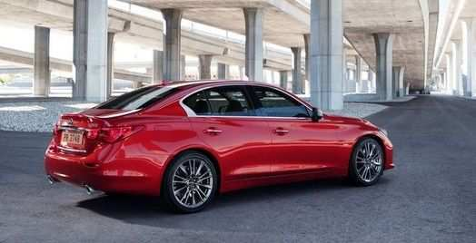 95 The 2020 Infiniti Q50 Red Sport Prices