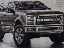 83 A Price Of 2020 Ford Bronco Style